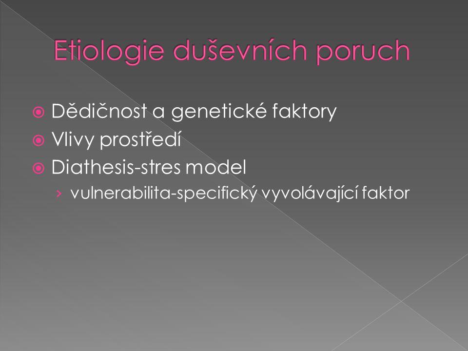  Dědičnost a genetické faktory  Vlivy prostředí  Diathesis-stres model › vulnerabilita-specifický vyvolávající faktor