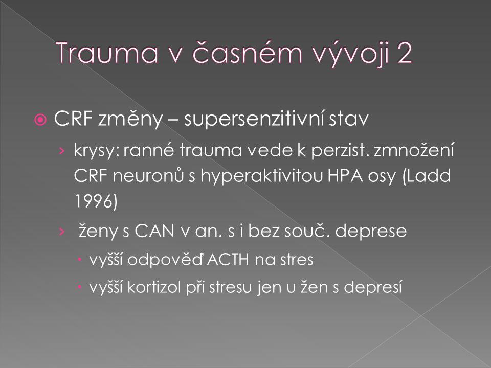  CRF změny – supersenzitivní stav › krysy: ranné trauma vede k perzist. zmnožení CRF neuronů s hyperaktivitou HPA osy (Ladd 1996) › ženy s CAN v an.