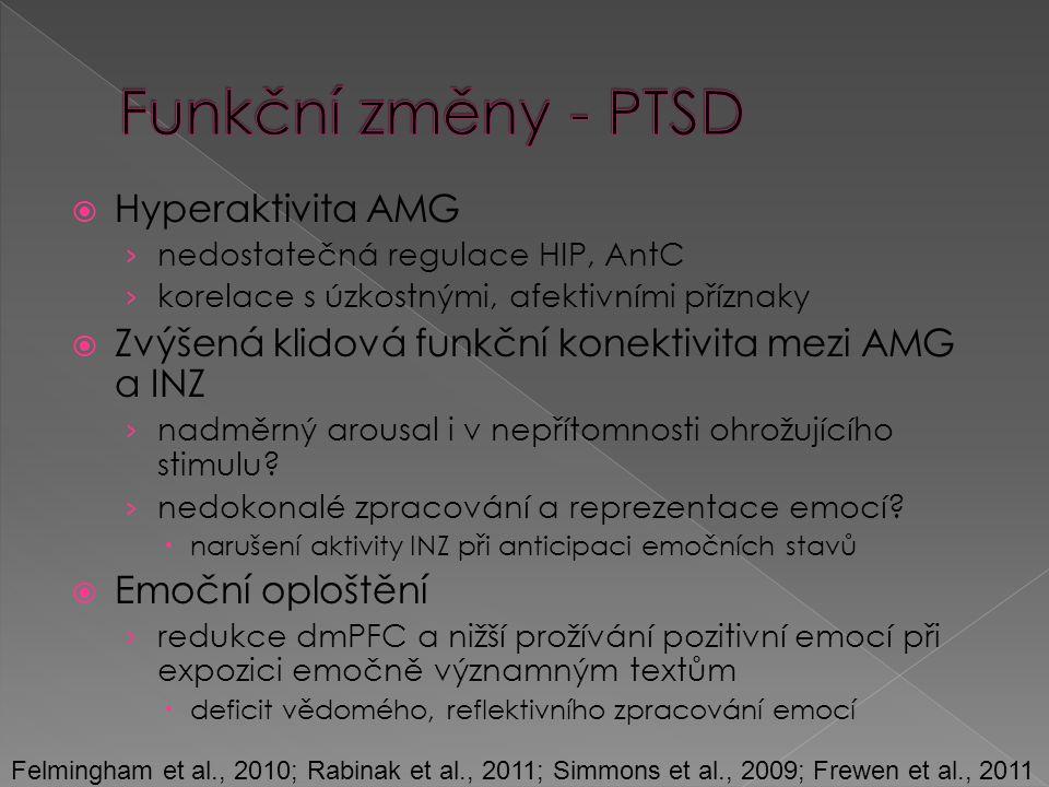  Hyperaktivita AMG › nedostatečná regulace HIP, AntC › korelace s úzkostnými, afektivními příznaky  Zvýšená klidová funkční konektivita mezi AMG a I