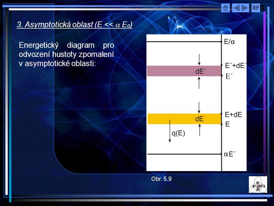 RF 3. Asymptotická oblast (E <<  E 0 ) Obr. 5.9 Energetický diagram pro odvození hustoty zpomalení v asymptotické oblasti: