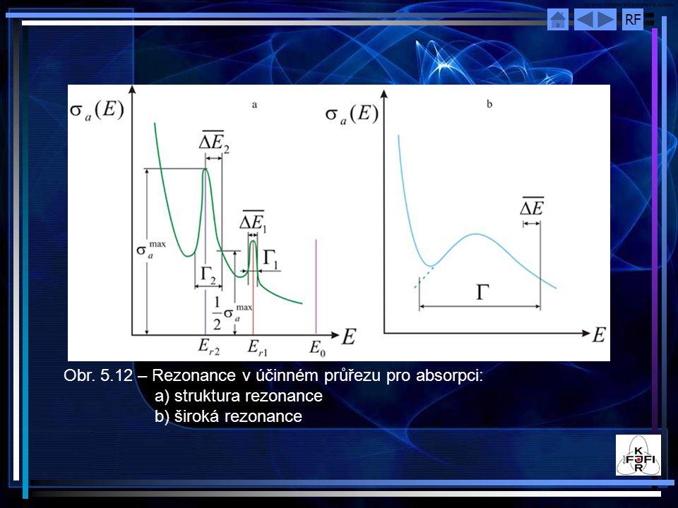RF Obr. 5.12 – Rezonance v účinném průřezu pro absorpci: a) struktura rezonance b) široká rezonance