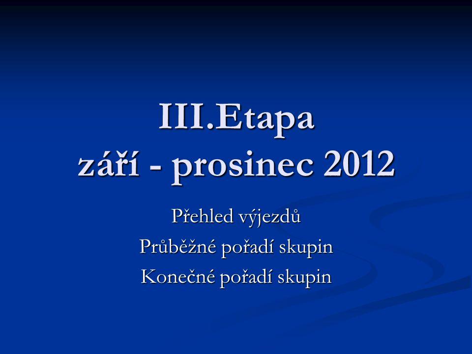 III.Etapa září - prosinec 2012 Přehled výjezdů Průběžné pořadí skupin Konečné pořadí skupin
