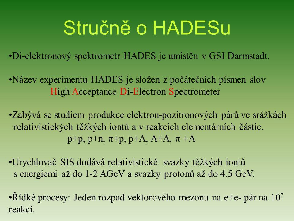 Stručně o HADESu Di-elektronový spektrometr HADES je umístěn v GSI Darmstadt. Název experimentu HADES je složen z počátečních písmen slov High Accepta
