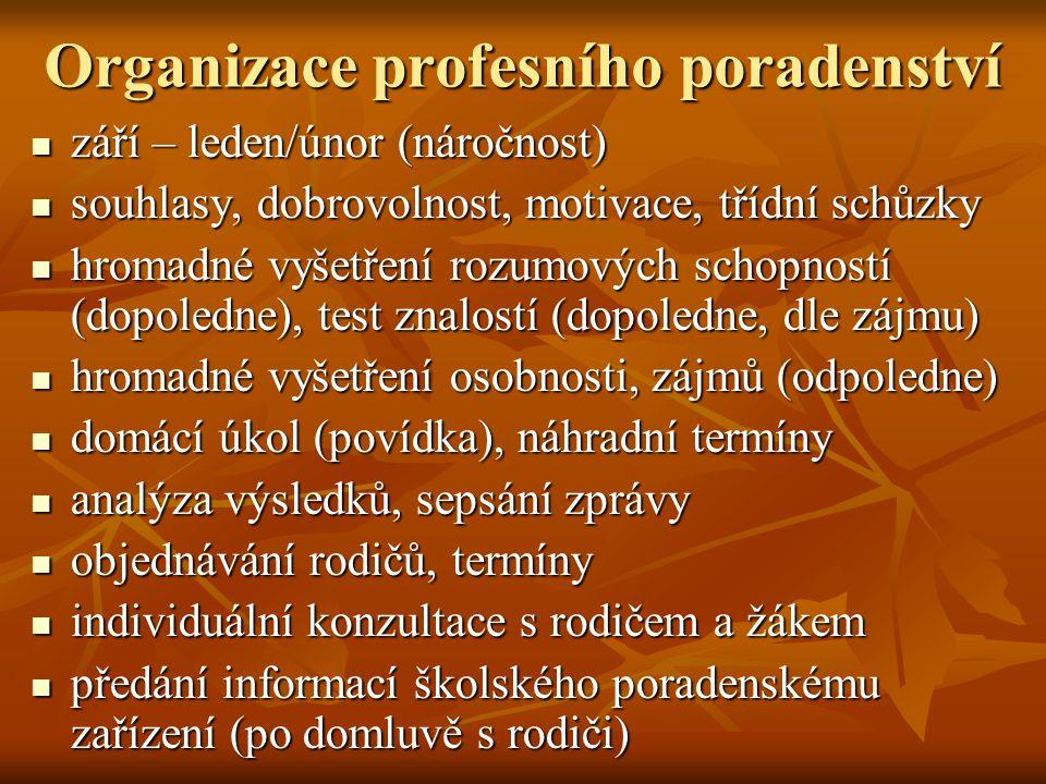 Organizace profesního poradenství září – leden/únor (náročnost) září – leden/únor (náročnost) souhlasy, dobrovolnost, motivace, třídní schůzky souhlas