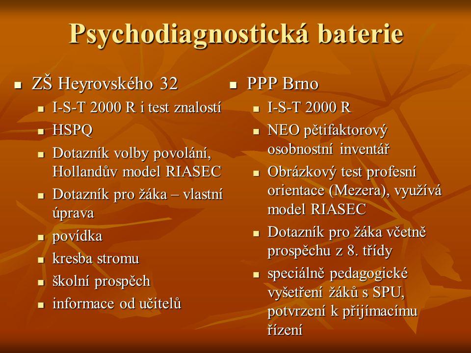 Psychodiagnostická baterie ZŠ Heyrovského 32 ZŠ Heyrovského 32 I-S-T 2000 R i test znalostí I-S-T 2000 R i test znalostí HSPQ HSPQ Dotazník volby povo