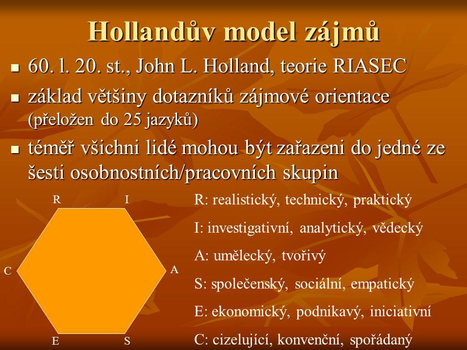 Hollandův model zájmů 60. l. 20. st., John L. Holland, teorie RIASEC 60. l. 20. st., John L. Holland, teorie RIASEC základ většiny dotazníků zájmové o