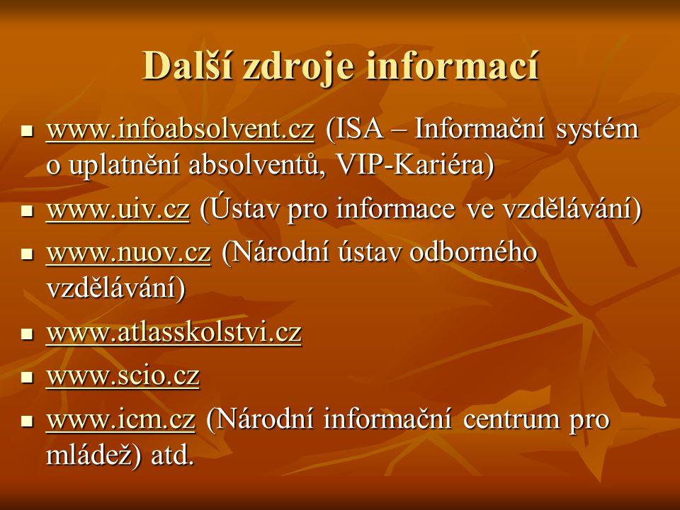 Další zdroje informací www.infoabsolvent.cz (ISA – Informační systém o uplatnění absolventů, VIP-Kariéra) www.infoabsolvent.cz (ISA – Informační systé