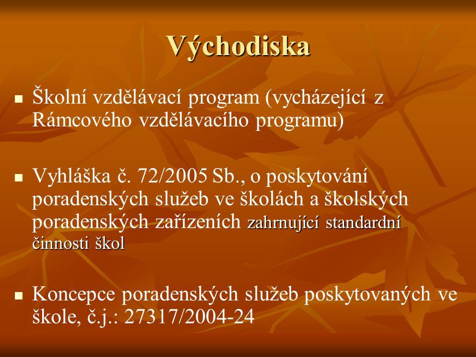 Východiska Školní vzdělávací program (vycházející z Rámcového vzdělávacího programu) zahrnující standardní činnosti škol Vyhláška č. 72/2005 Sb., o po