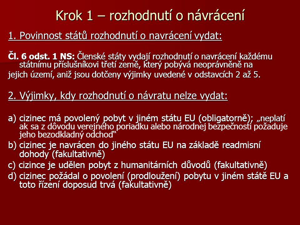 Krok 2 – dobrovolné opuštění území 1.Dobrovolné opuštění území jako pravidlo Čl.