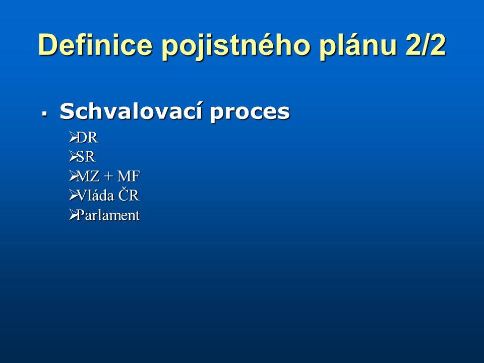 Definice pojistného plánu 2/2  Schvalovací proces  DR  SR  MZ + MF  Vláda ČR  Parlament