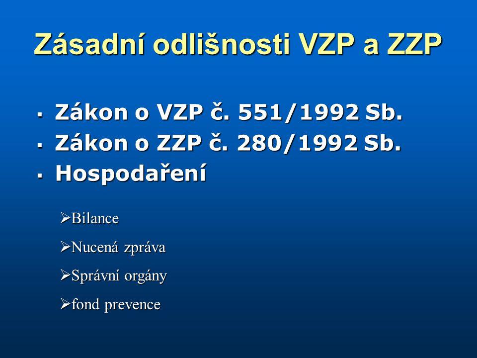 Zásadní odlišnosti VZP a ZZP  Zákon o VZP č. 551/1992 Sb.