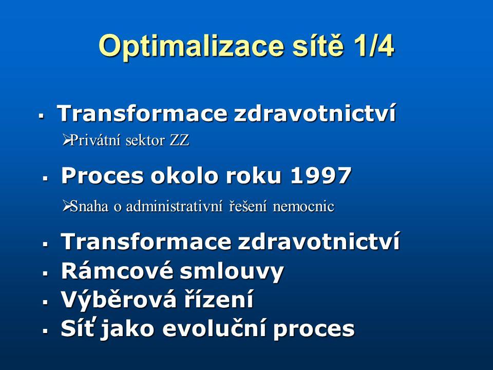 Optimalizace sítě 1/4  Transformace zdravotnictví  Privátní sektor ZZ  Proces okolo roku 1997  Transformace zdravotnictví  Rámcové smlouvy  Výběrová řízení  Síť jako evoluční proces  Snaha o administrativní řešení nemocnic