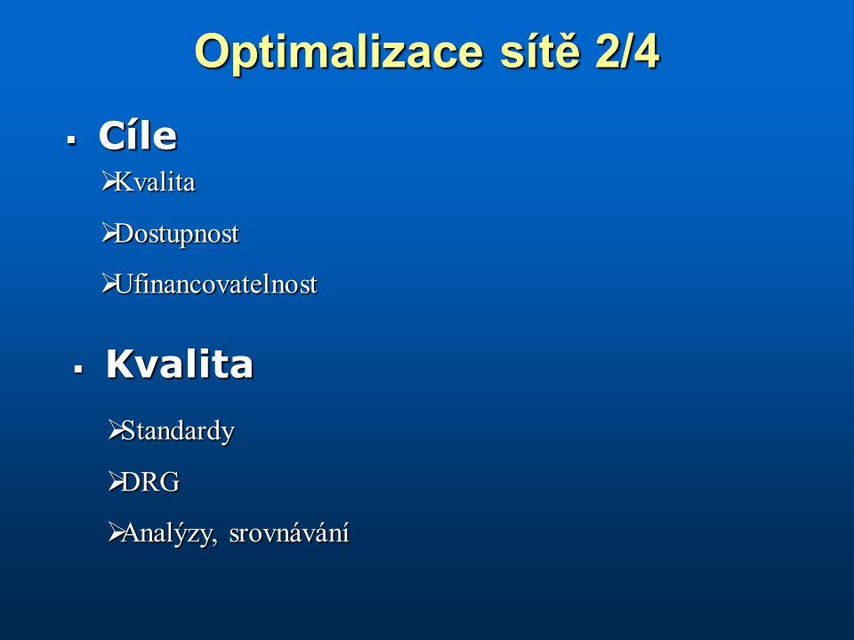 Optimalizace sítě 2/4  Cíle  Kvalita  Dostupnost  Ufinancovatelnost  Kvalita  Standardy  DRG  Analýzy, srovnávání