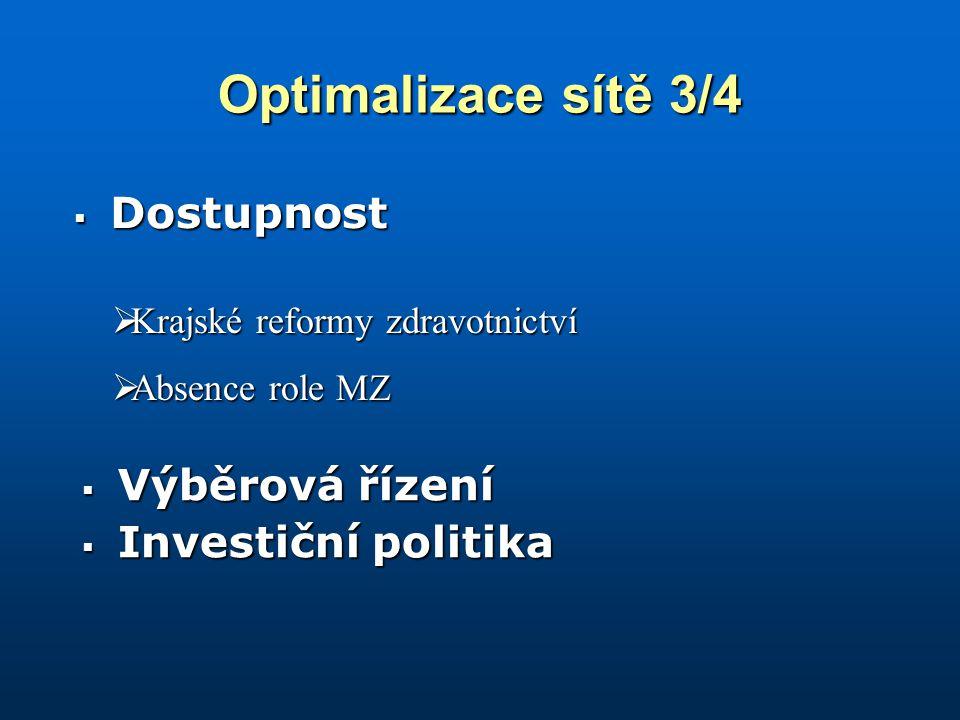 Optimalizace sítě 3/4  Dostupnost  Krajské reformy zdravotnictví  Absence role MZ  Výběrová řízení  Investiční politika