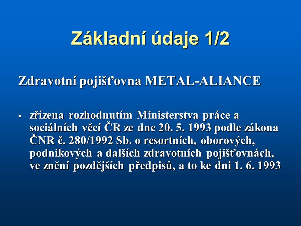 Základní údaje 1/2 Zdravotní pojišťovna METAL-ALIANCE  zřízena rozhodnutím Ministerstva práce a sociálních věcí ČR ze dne 20.