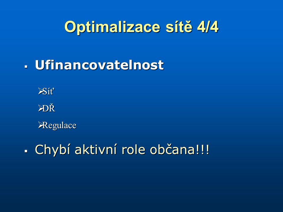 Optimalizace sítě 4/4  Síť  DŘ  Regulace  Ufinancovatelnost  Chybí aktivní role občana!!!
