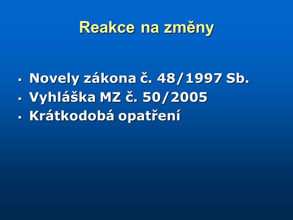 Reakce na změny  Novely zákona č. 48/1997 Sb.  Vyhláška MZ č. 50/2005  Krátkodobá opatření