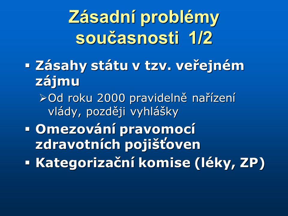 Zásadní problémy současnosti 1/2  Zásahy státu v tzv.