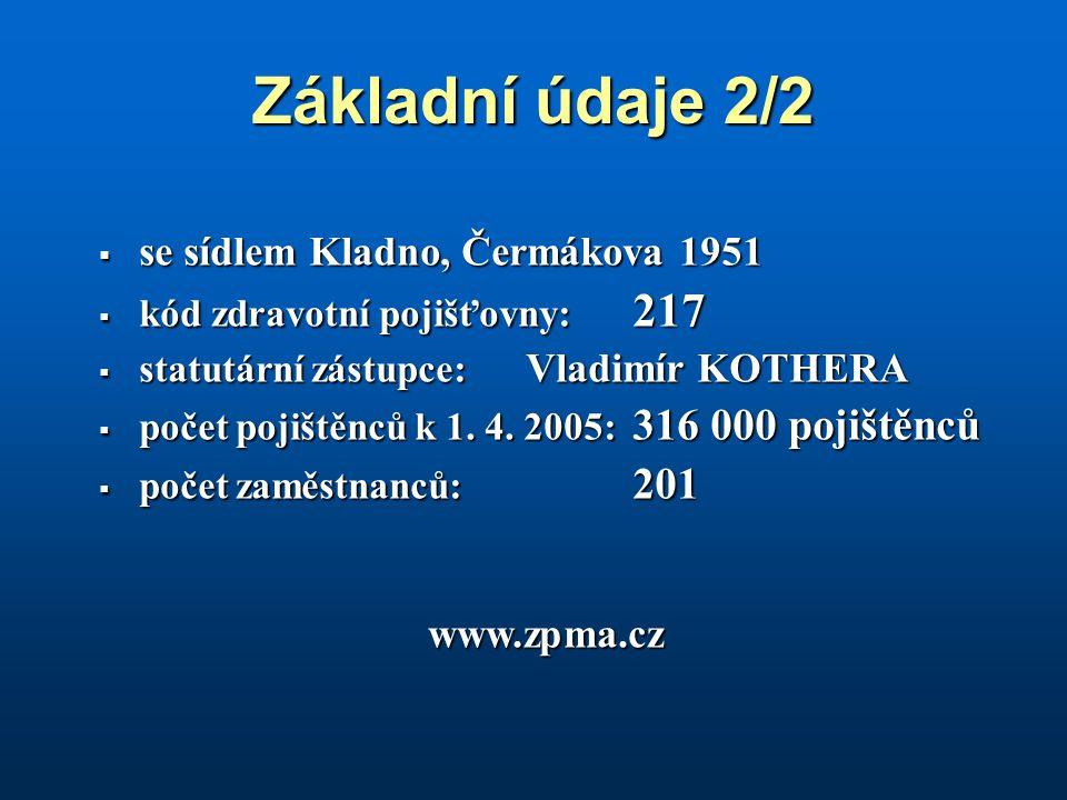 Základní údaje 2/2  se sídlem Kladno, Čermákova 1951  kód zdravotní pojišťovny: 217  statutární zástupce: Vladimír KOTHERA  počet pojištěnců k 1.