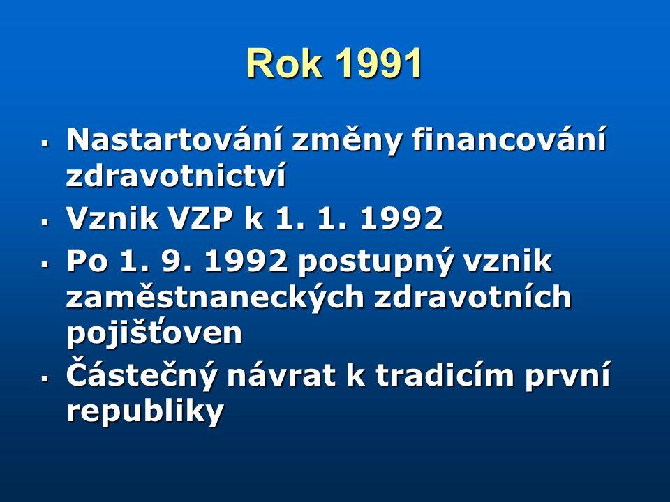 Rok 1991  Nastartování změny financování zdravotnictví  Vznik VZP k 1.