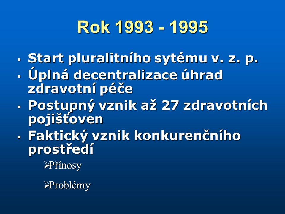 Rok 1993 - 1995  Start pluralitního sytému v. z.