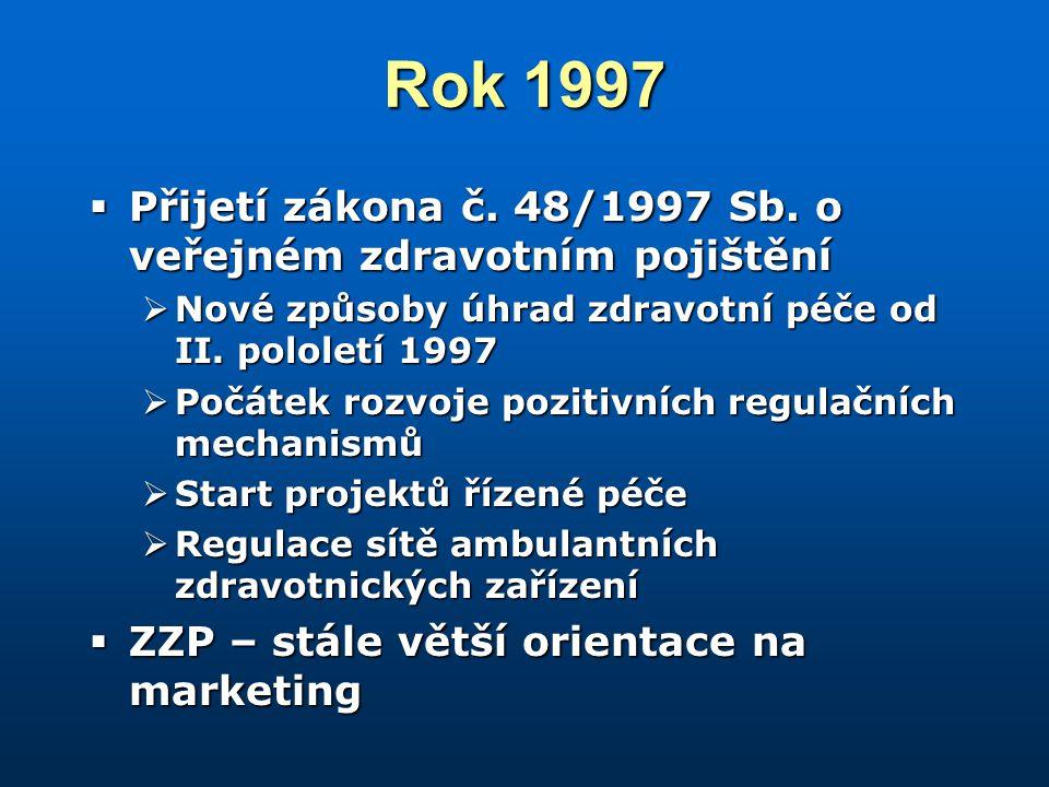 Rok 1997  Přijetí zákona č. 48/1997 Sb.