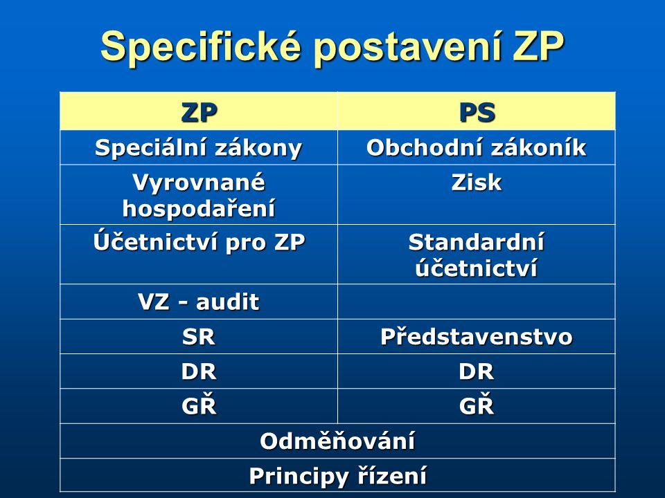 Specifické postavení ZP ZPPS Speciální zákony Obchodní zákoník Vyrovnané hospodaření Zisk Účetnictví pro ZP Standardní účetnictví VZ - audit SRPředstavenstvo DRDR GŘGŘ Odměňování Principy řízení