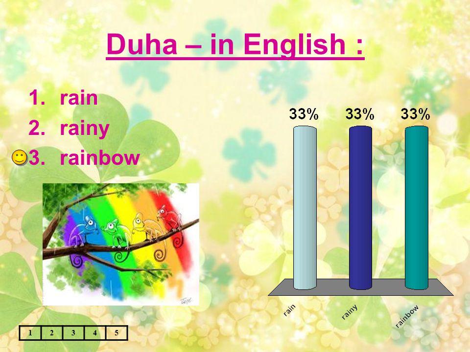 Přeháňka – in English : 12345 1.rainbow 2.shower 3.cloudy