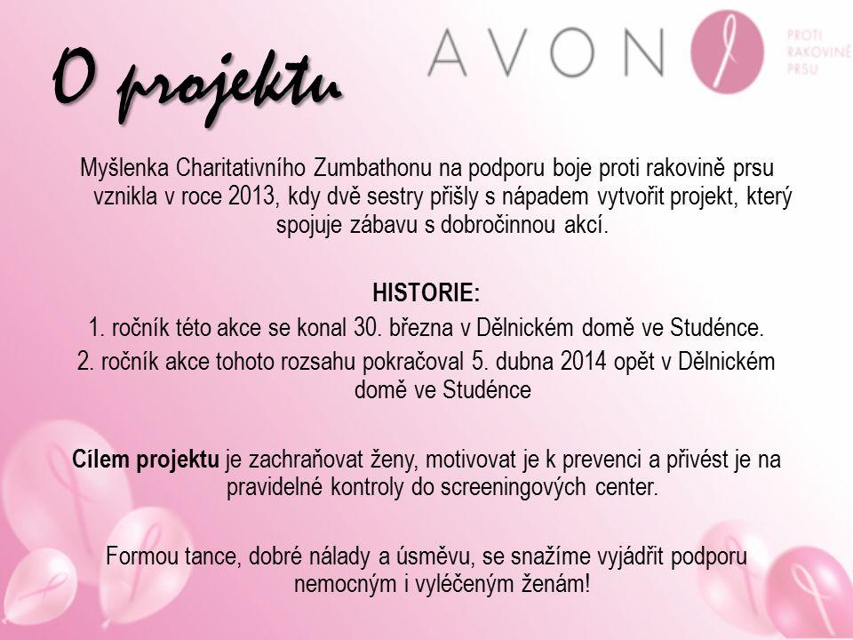 O projektu Myšlenka Charitativního Zumbathonu na podporu boje proti rakovině prsu vznikla v roce 2013, kdy dvě sestry přišly s nápadem vytvořit projek