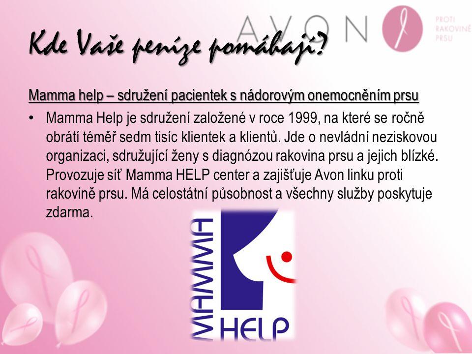 Kde Vaše peníze pomáhají? Mamma help – sdružení pacientek s nádorovým onemocněním prsu Mamma Help je sdružení založené v roce 1999, na které se ročně