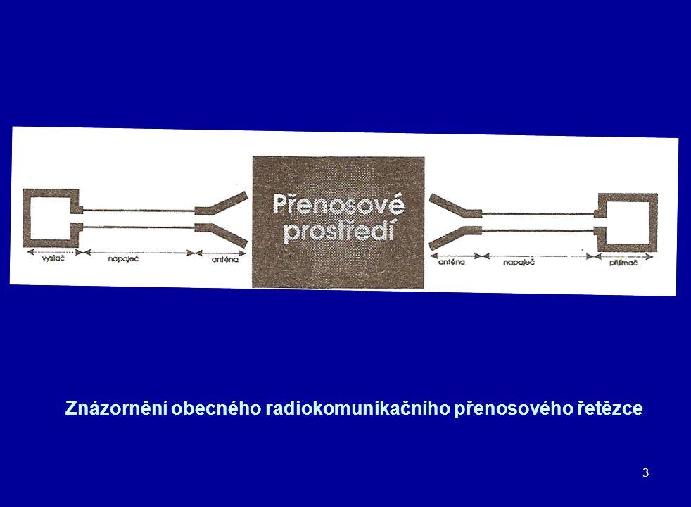 Znázornění obecného radiokomunikačního přenosového řetězce 3