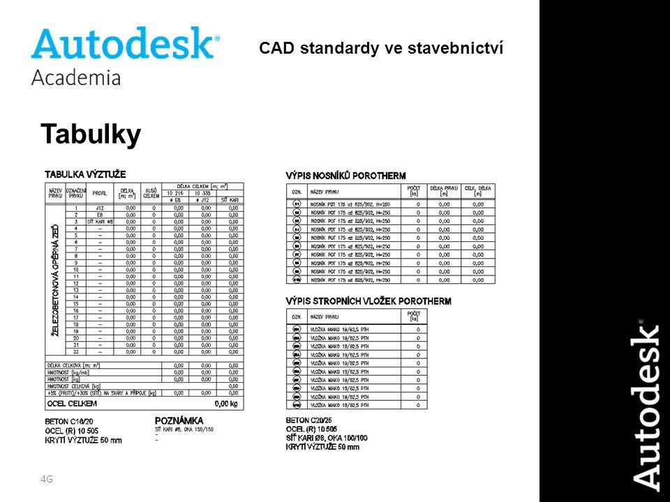 4G Tabulky CAD standardy ve stavebnictví