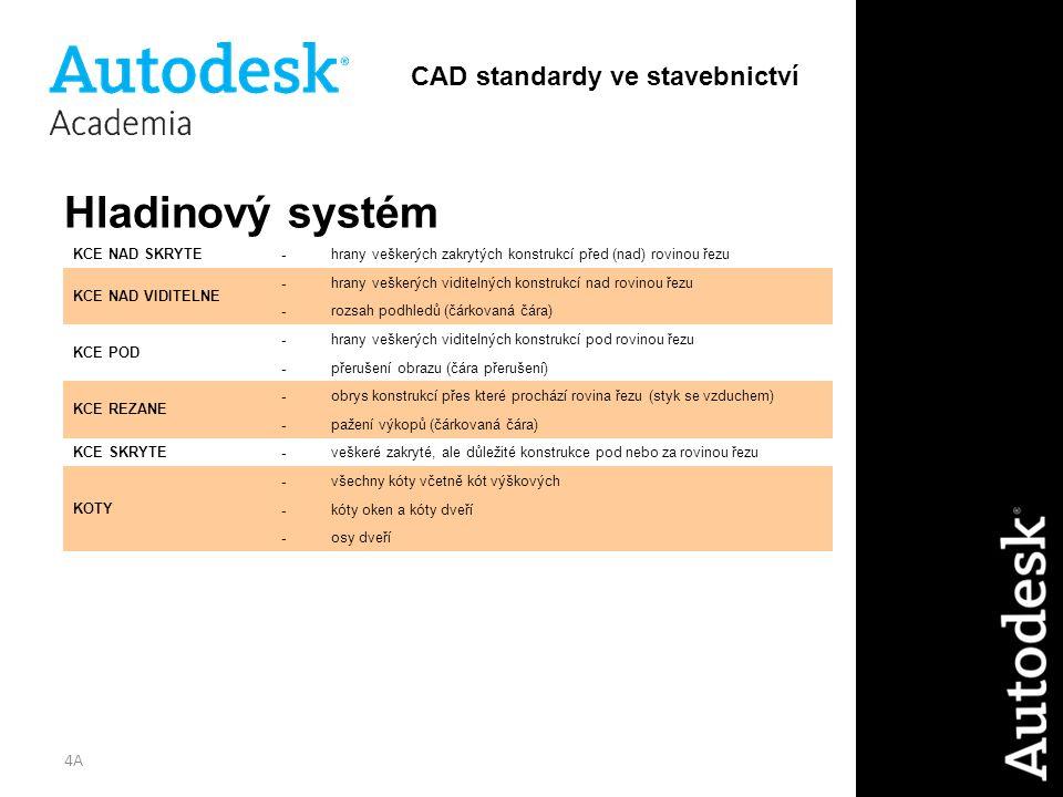 4A Hladinový systém CAD standardy ve stavebnictví KCE NAD SKRYTE-hrany veškerých zakrytých konstrukcí před (nad) rovinou řezu KCE NAD VIDITELNE -hrany