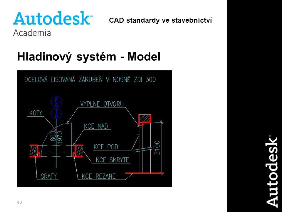 4B Hladinový systém - Model CAD standardy ve stavebnictví
