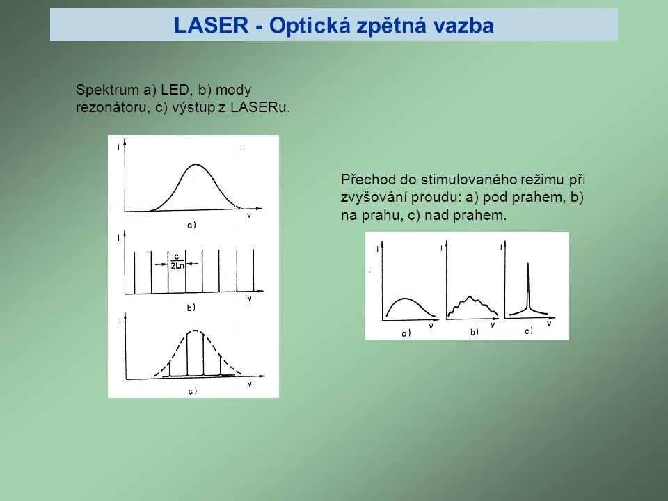 LASER - Optická zpětná vazba Spektrum a) LED, b) mody rezonátoru, c) výstup z LASERu. Přechod do stimulovaného režimu při zvyšování proudu: a) pod pra