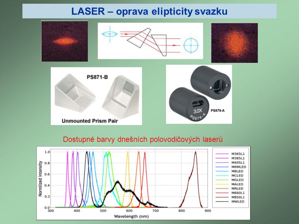 LASER – oprava elipticity svazku Dostupné barvy dnešních polovodičových laserů