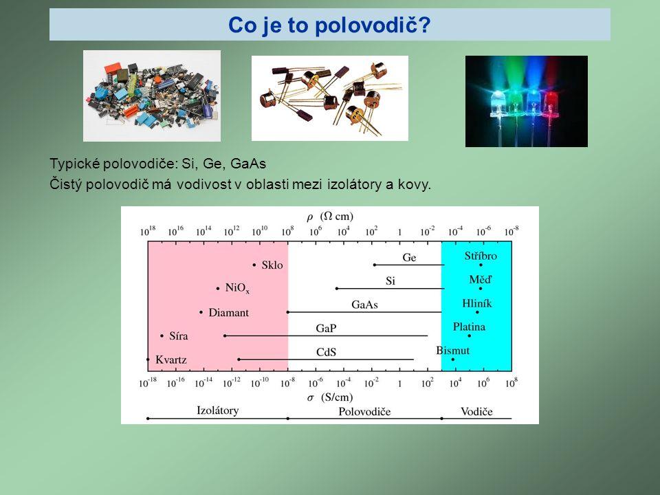 Co je to polovodič? Čistý polovodič má vodivost v oblasti mezi izolátory a kovy. Typické polovodiče: Si, Ge, GaAs