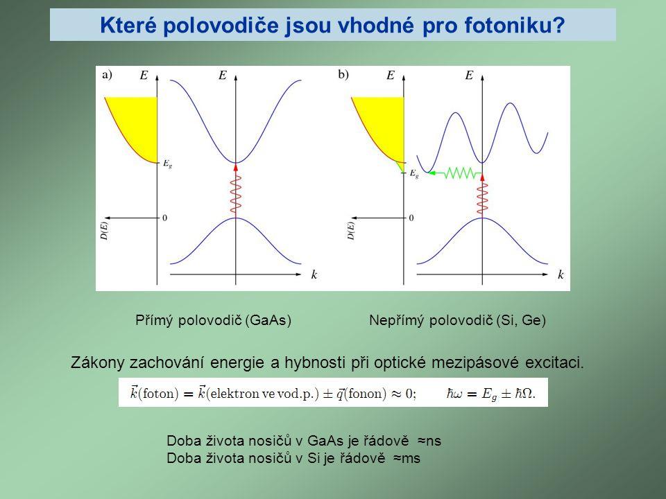 Které polovodiče jsou vhodné pro fotoniku? Přímý polovodič (GaAs)Nepřímý polovodič (Si, Ge) Zákony zachování energie a hybnosti při optické mezipásové