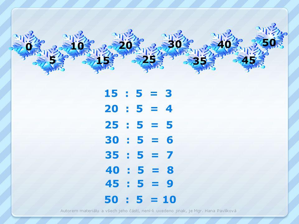 15 : 5 =3 Autorem materiálu a všech jeho částí, není-li uvedeno jinak, je Mgr. Hana Pavlíková