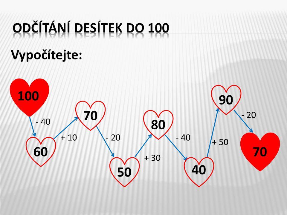 Vypočítejte: 100 - 40 + 10- 20 + 30 - 40 + 50 - 20 60 70 50 80 40 90 70