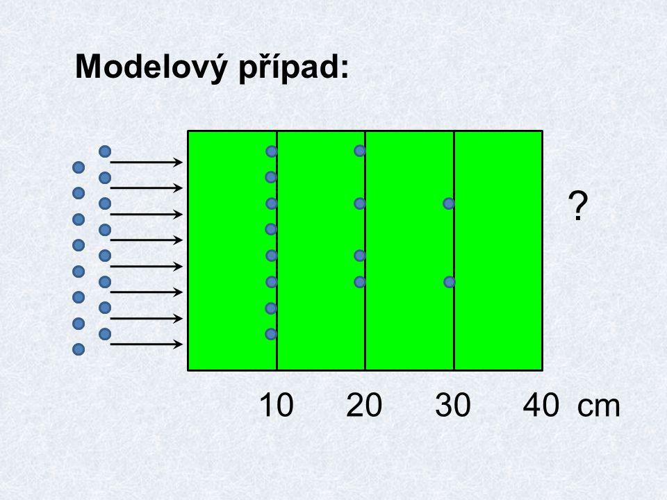 Modelový případ: ? 10203040cm