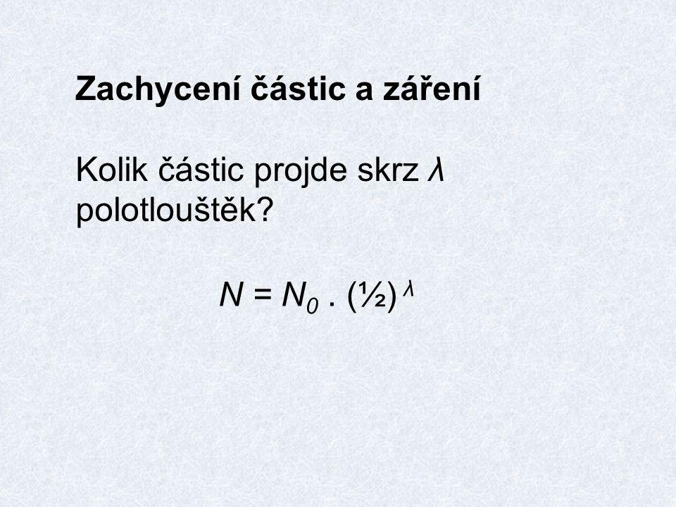 d = 10 cm…400 částic….N 0 d = 20 cm…200 částic…N 0.