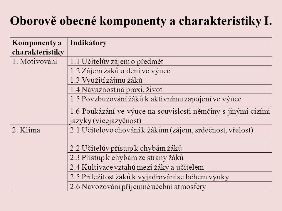 Oborově obecné komponenty a charakteristiky I. Komponenty a charakteristiky Indikátory 1. Motivování1.1 Učitelův zájem o předmět 1.2 Zájem žáků o dění