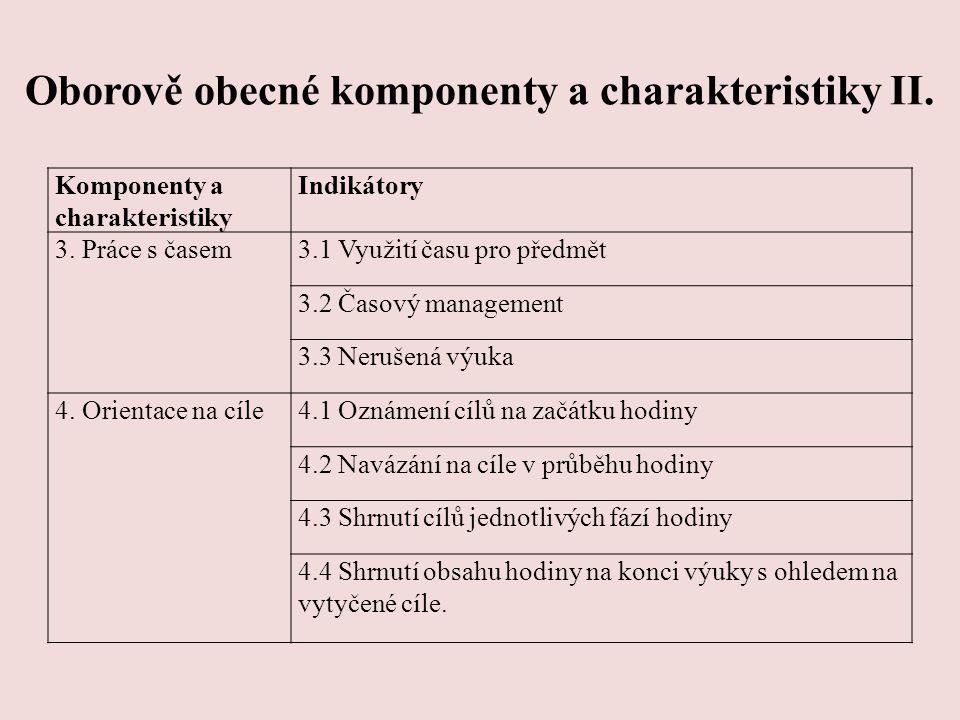 Oborově obecné komponenty a charakteristiky II. Komponenty a charakteristiky Indikátory 3. Práce s časem3.1 Využití času pro předmět 3.2 Časový manage