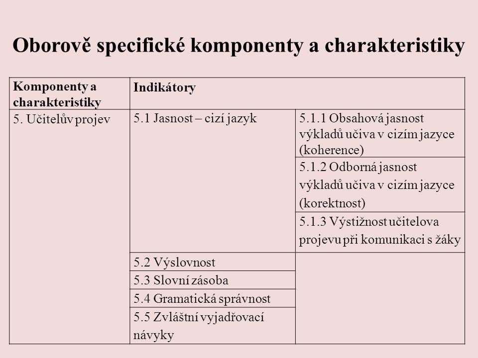 Oborově specifické komponenty a charakteristiky Komponenty a charakteristiky Indikátory 5. Učitelův projev 5.1 Jasnost – cizí jazyk5.1.1 Obsahová jasn
