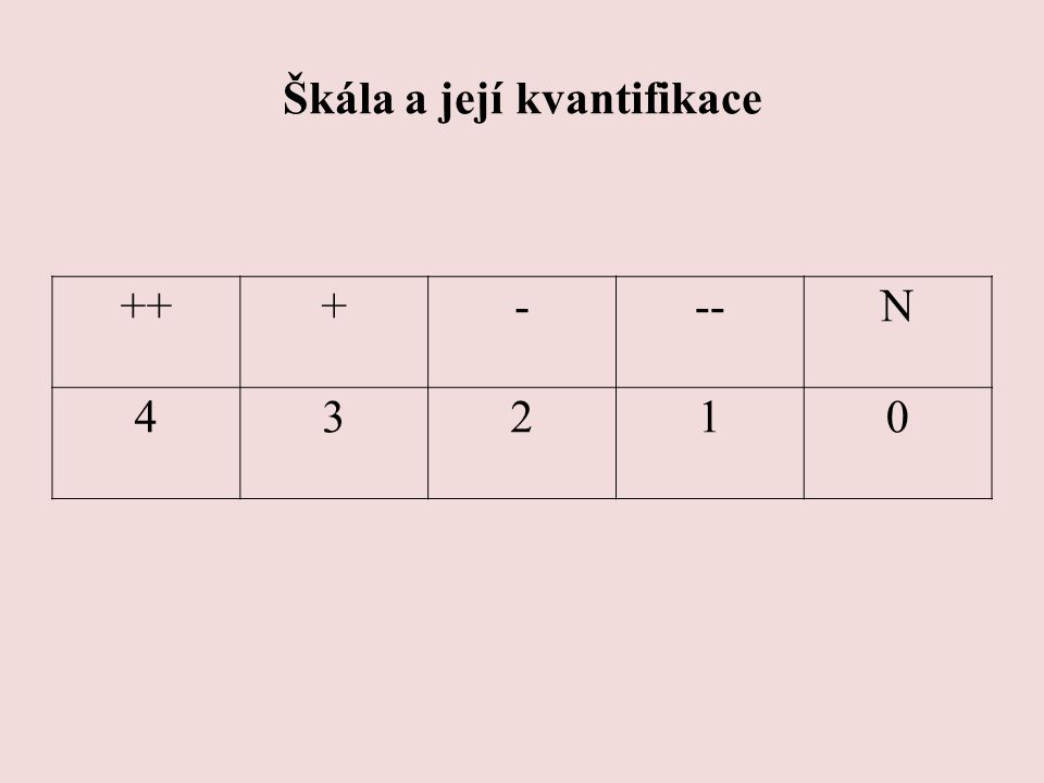 Škála a její kvantifikace +++---N 43210