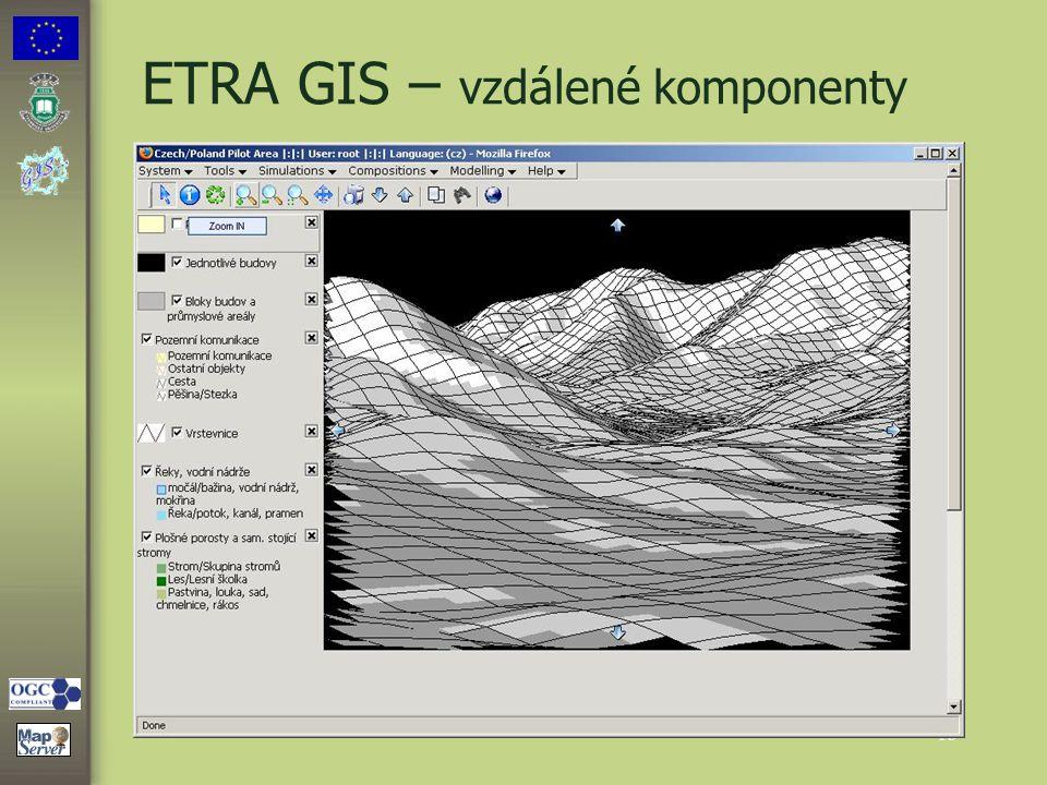 13 ETRA GIS – vzdálené komponenty