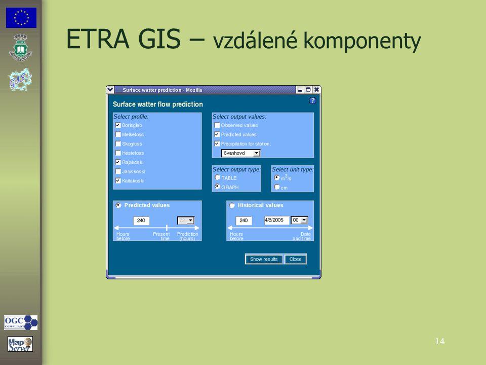 14 ETRA GIS – vzdálené komponenty