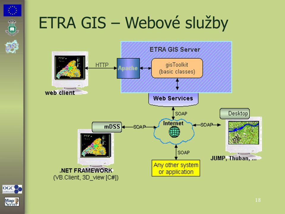 18 ETRA GIS – Webové služby