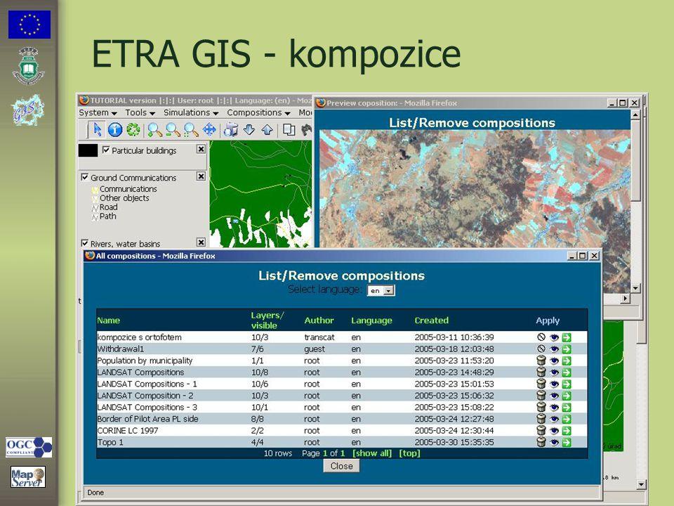 24 ETRA GIS - kompozice